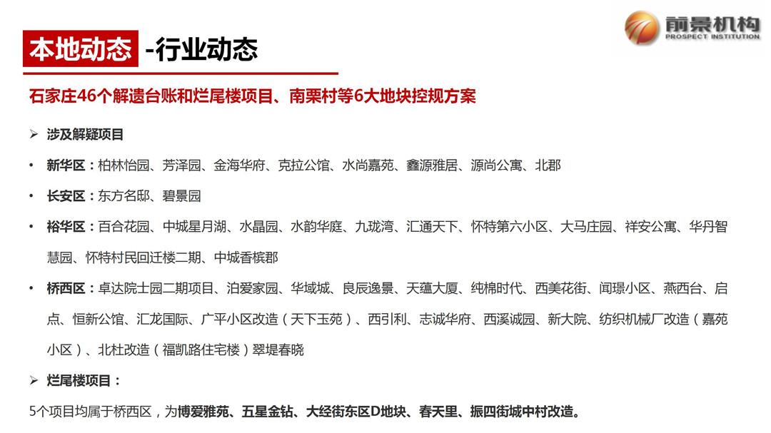 2020年8月前景机构房地产市场简报_15.jpg