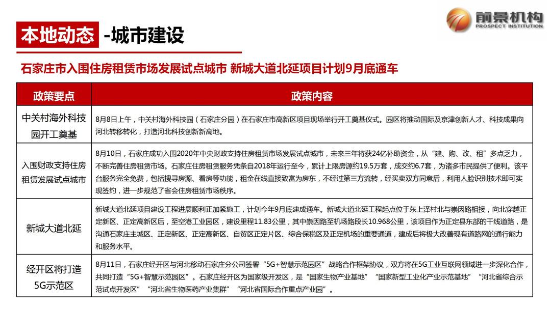 2020年8月前景机构房地产市场简报_16.jpg