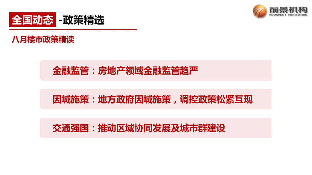 2020年8月前景机构房地产市场简报_06.jpg